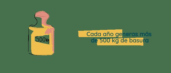 Reduce basura con una vida zero waste - Salix
