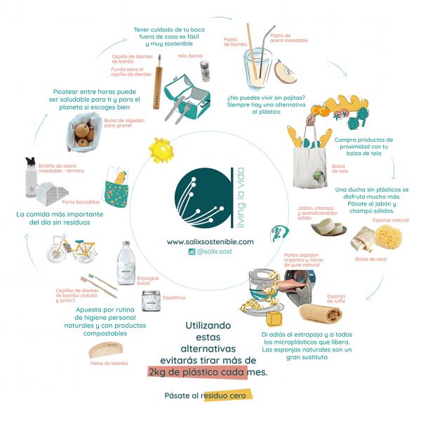 Vida zero waste y reduce 2kg de plástico al mes