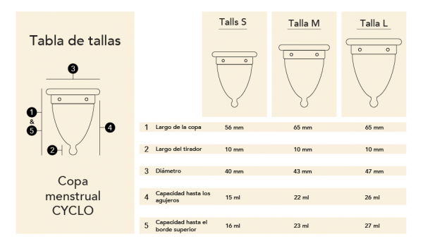 Guia de tallas copa menstrual